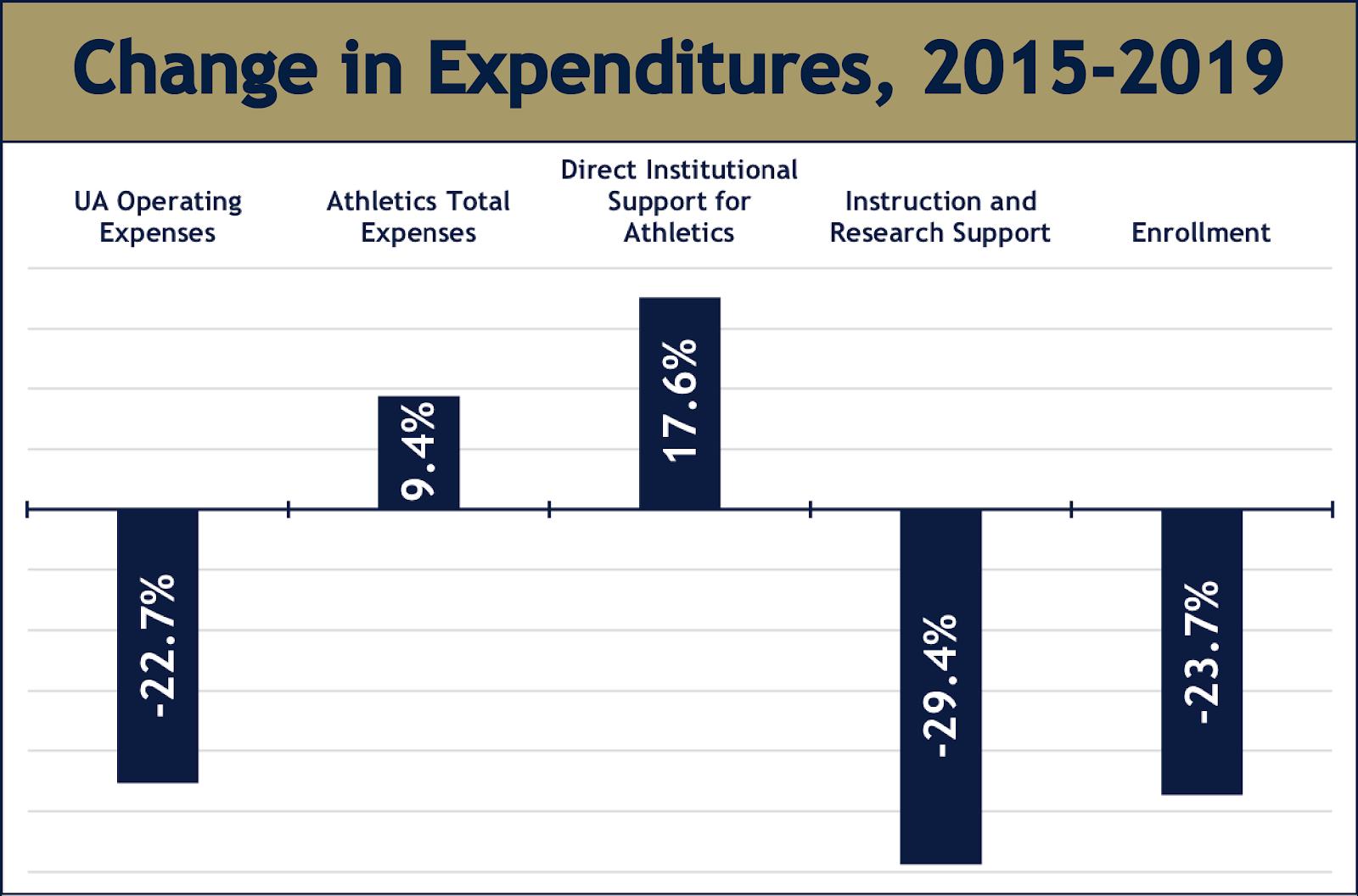 University Of Akron To Cut Three Athletics Teams | Wksu Pertaining To University Of Akron Fall 2020 Calendar