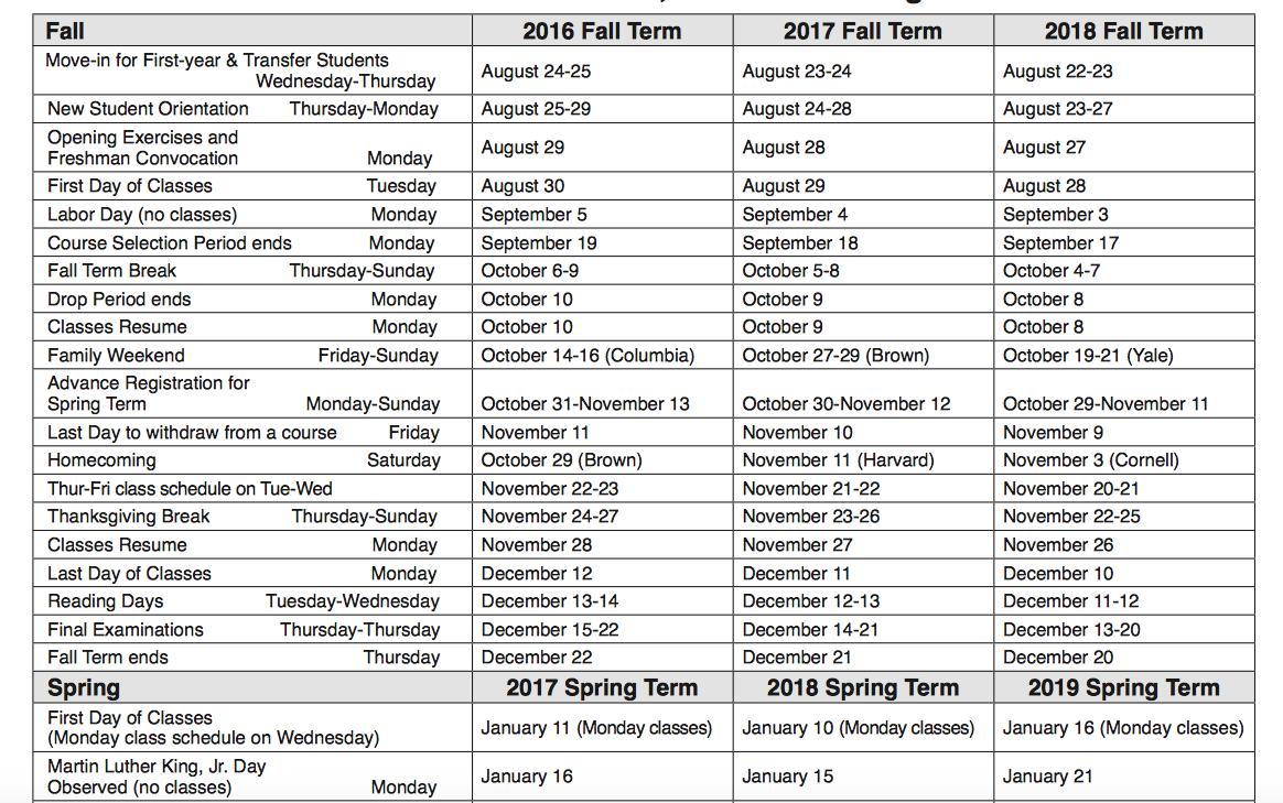 University Of Pennsylvania Three Year Academic Calendar Pertaining To Delaware State University Academic Calendar