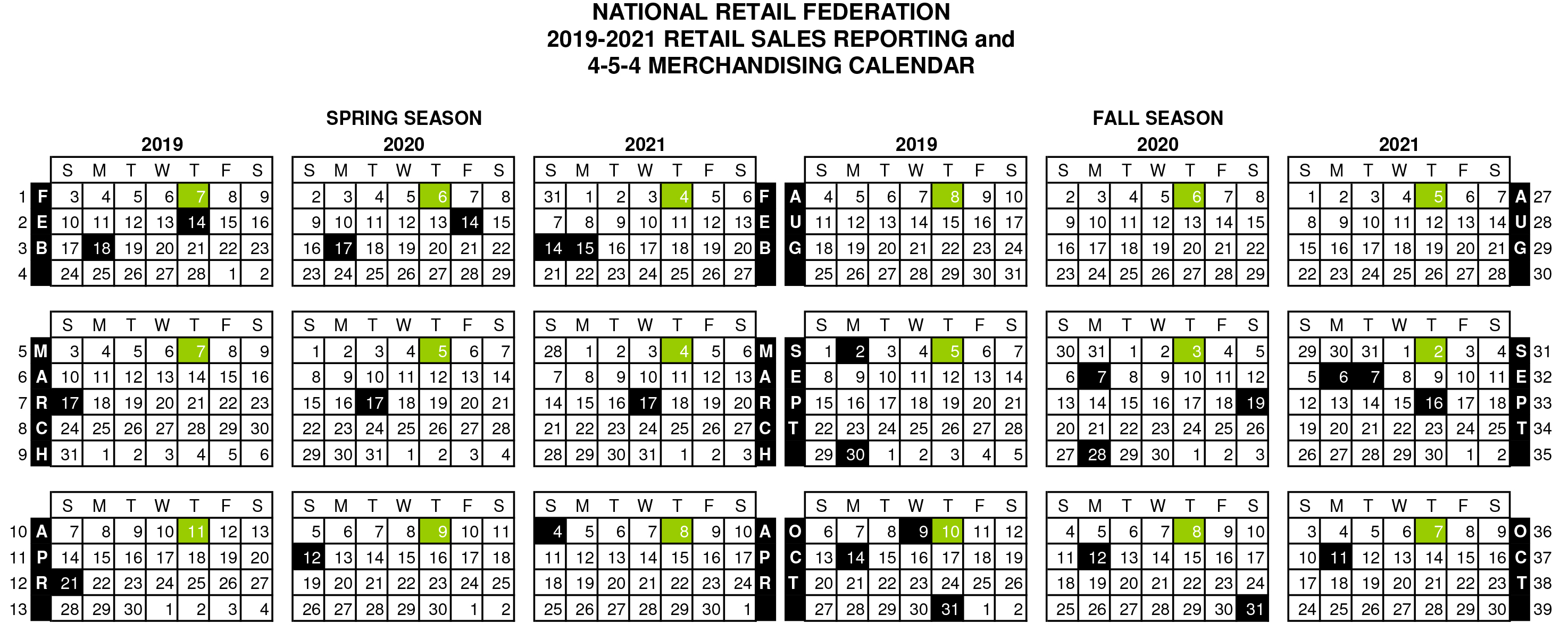 What Is The 4-5-4 Retail Calendar, And Should I Use It In My throughout 454 Calendar For 2020