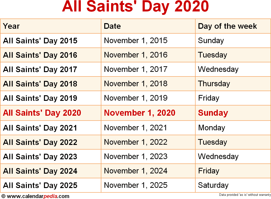 When Is All Saints' Day 2020? For Mexican Calendar With Saints