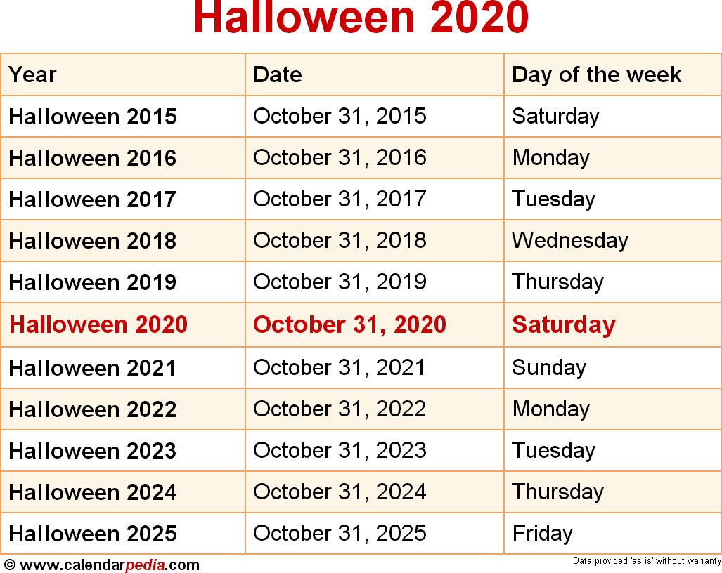 When Is Halloween 2020? With Mexican Calendar 2021 With St Names