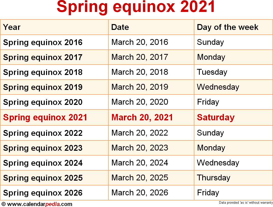 When Is Spring Equinox 2021? Pertaining To Mexican Calendar With Saints Names