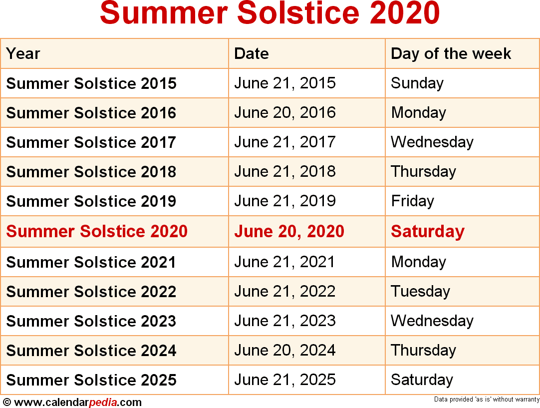 When Is Summer Solstice 2020? In Last Day Of Summer Calendar