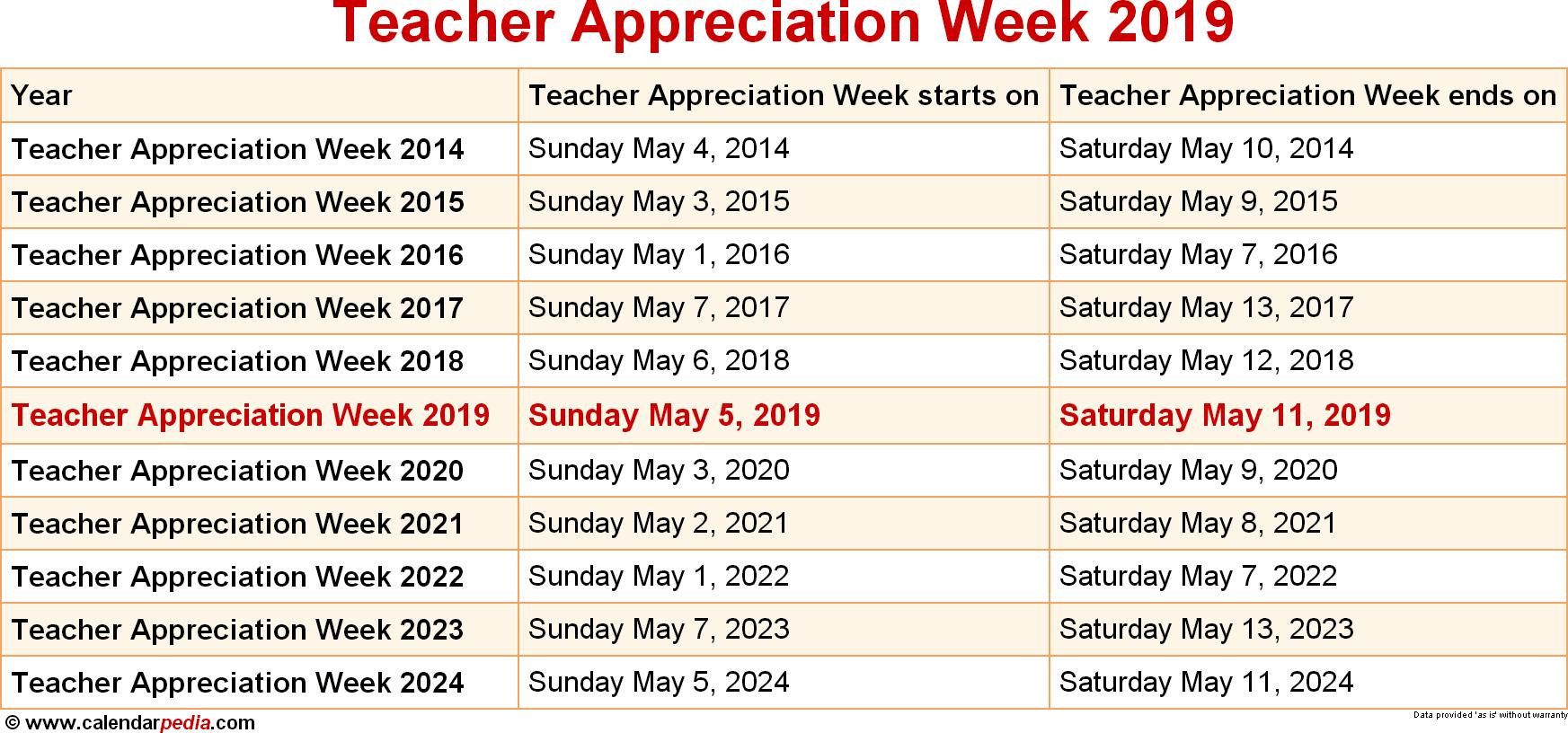 When Is Teacher Appreciation Week 2021? Pertaining To University Of Minnesota2020 2021 Academic Calendar