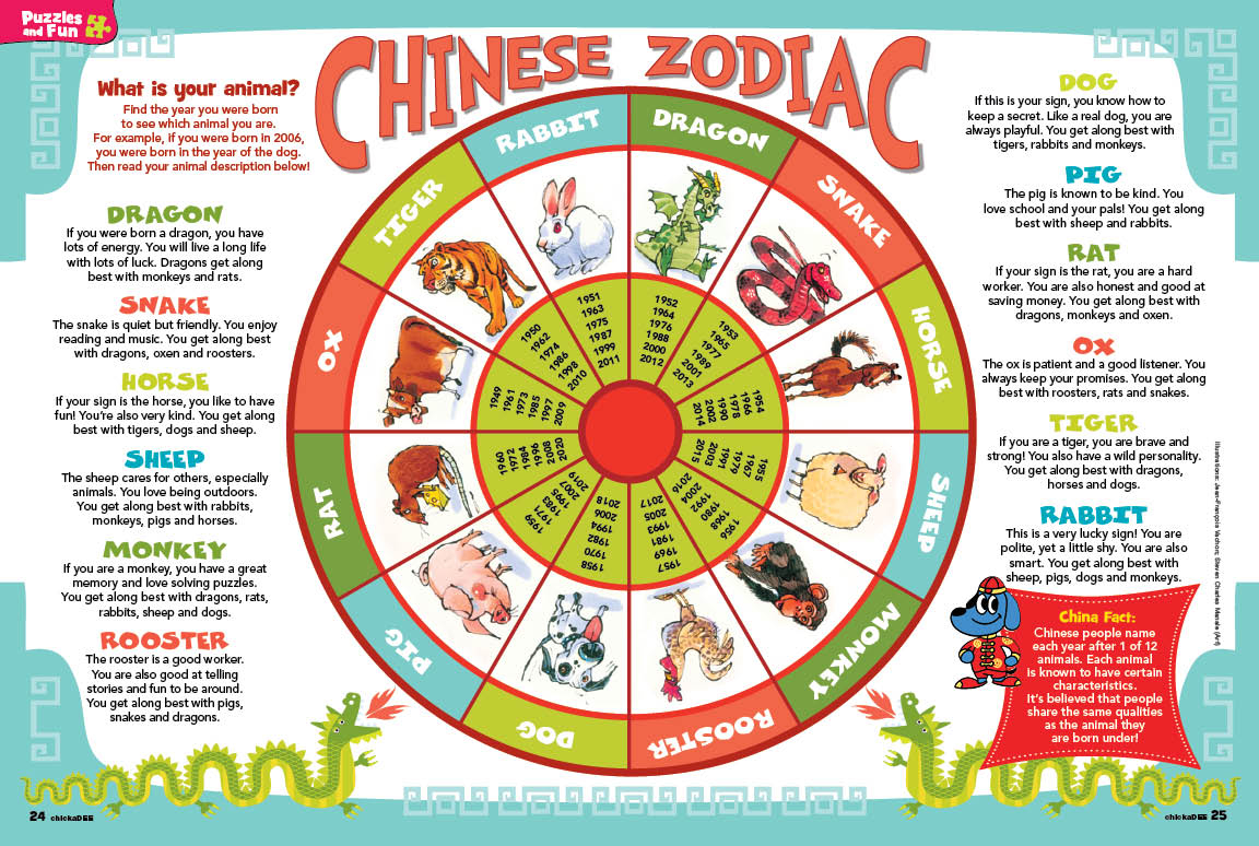 Zodiac | Better Chinatown Usa 美國繁榮華埠總會 Intended For What Animal I'm In Chinese Calendar