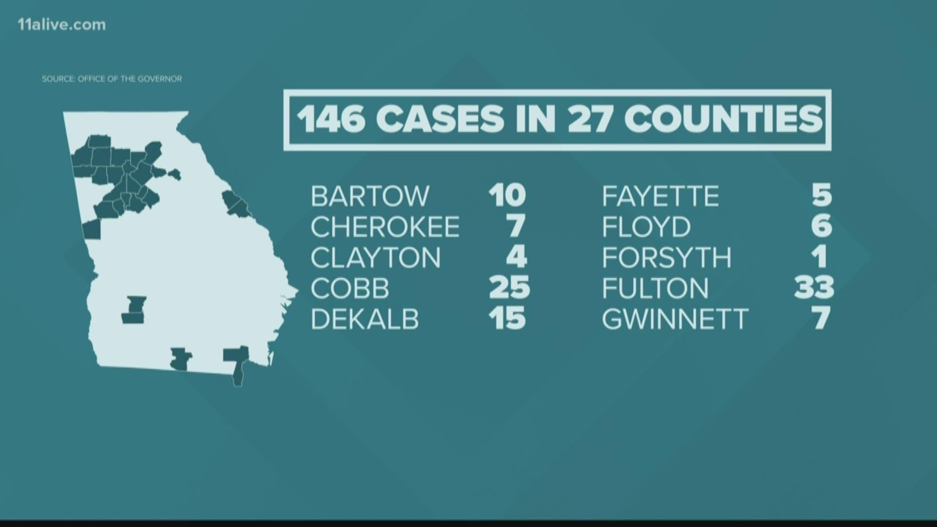 146 Confirmed Coronavirus Cases In Georgia Pertaining To Georgia State University Holidays 2020