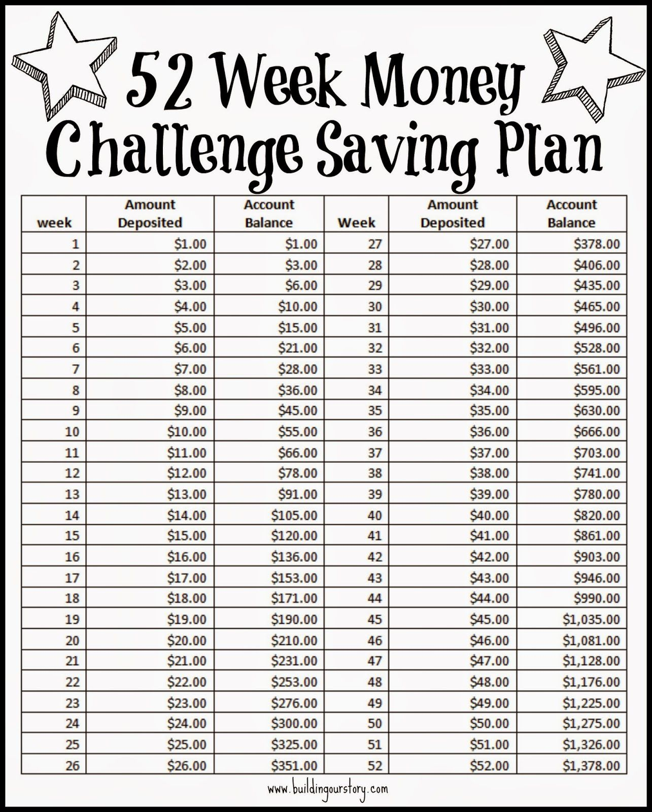 52 Week Money Challenge Saving Plan - Free Printable Regarding 52 Week Challenge Calendar