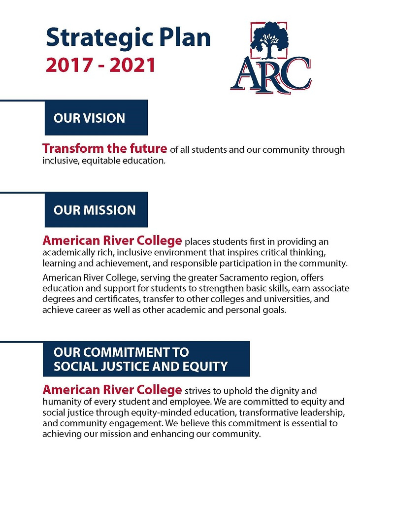 Arc - Student Equity Plan 2019 2022 Inside American River Within American River College 2021 Calendar