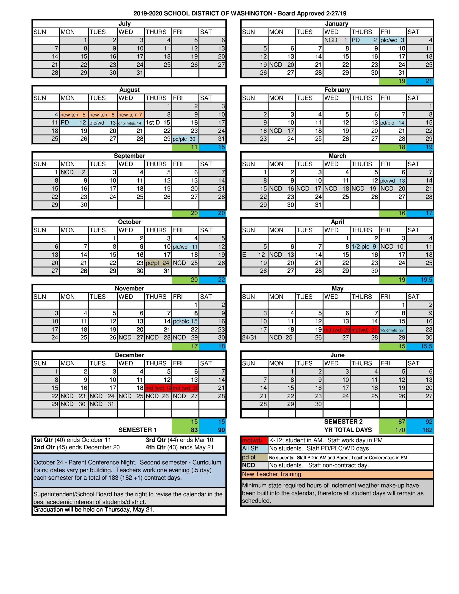Archived News - School District Of Washington Within Point Loma School District Spring Break Calendar