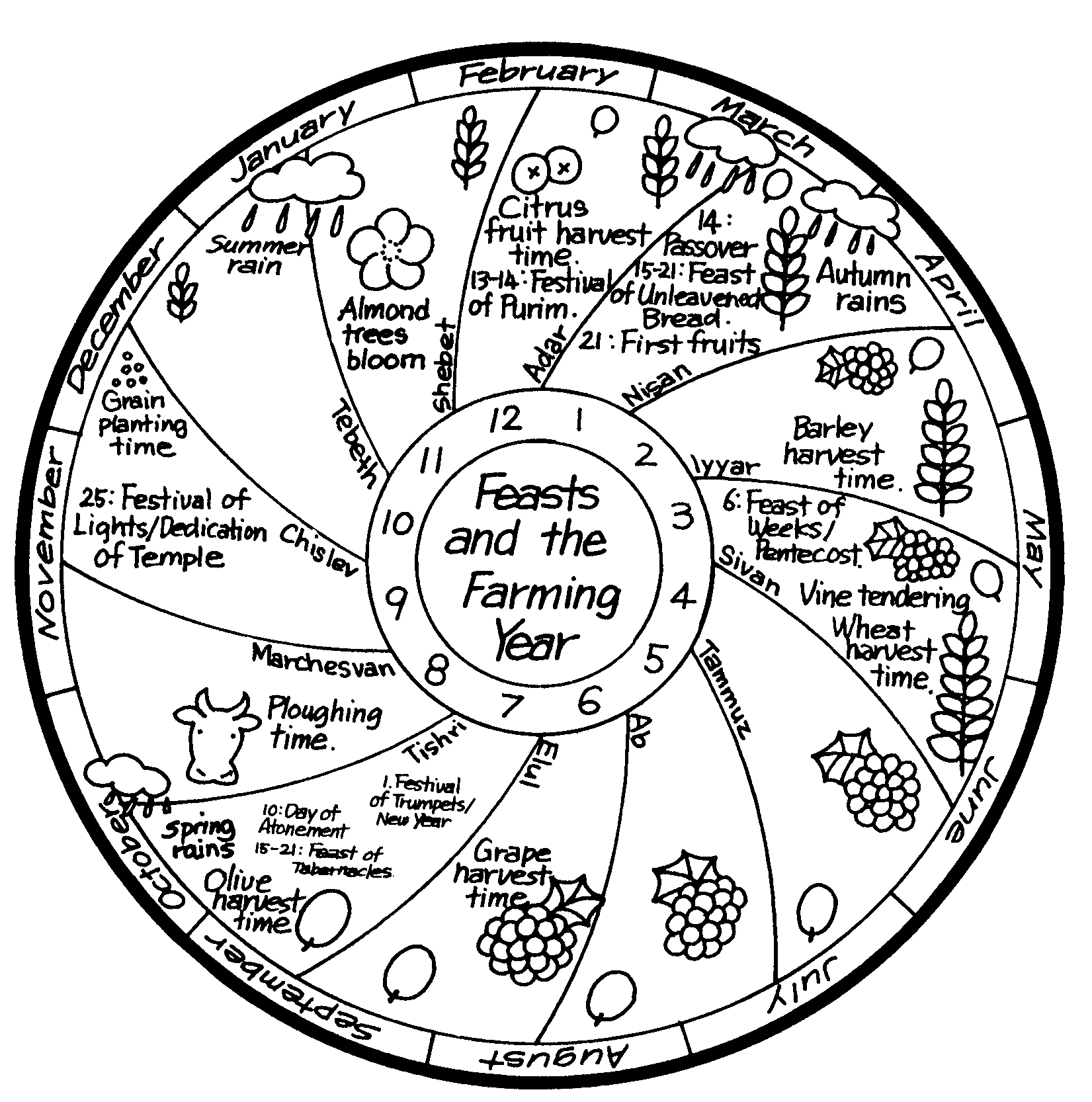 Bible Study – Jewish Calendar With Months And Feasts In New Year According To The Hebrew Calendar