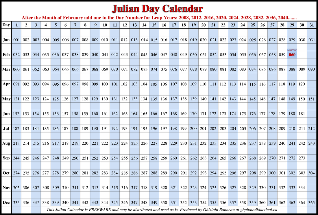 Celebrating Small Victories A Counselors Manual For Treating In Online Convert Julian Date To Calendar Date