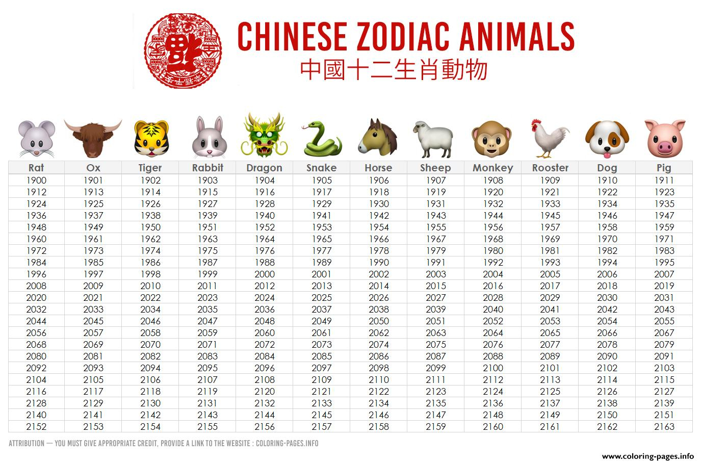 Chinese Zodiac Animals Calendar Year Coloring Pages Printable Inside Chinese Calendar Animals Free Printable