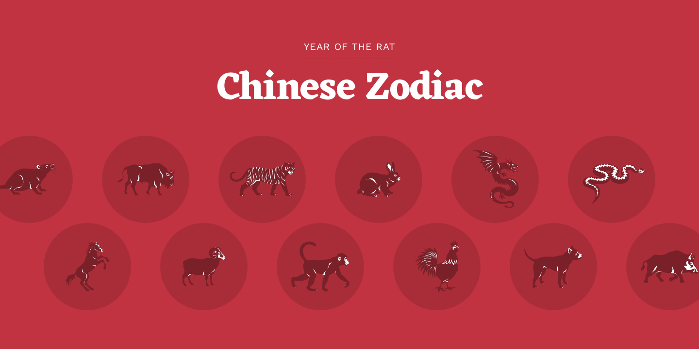 Chinese Zodiac – Chinese New Year 2020 Throughout What Year Is This According To The Chinese