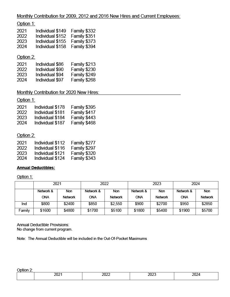 Cwa & At&t Final Bargaining Report Cwa District 9 | Cwa 9003 Intended For Lodi Unified School District Calendar 2021 20