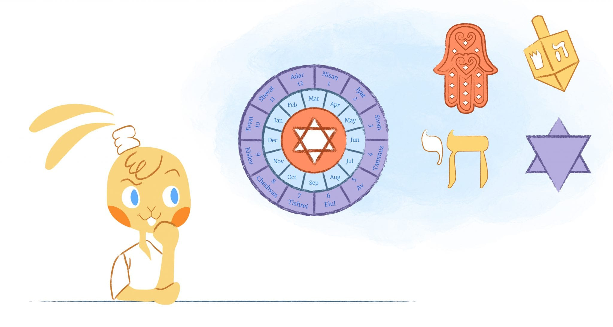 Introduction To The Hebrew Calendar: 12 Facts You Should With Regard To Explaining The Jewish Year 2020