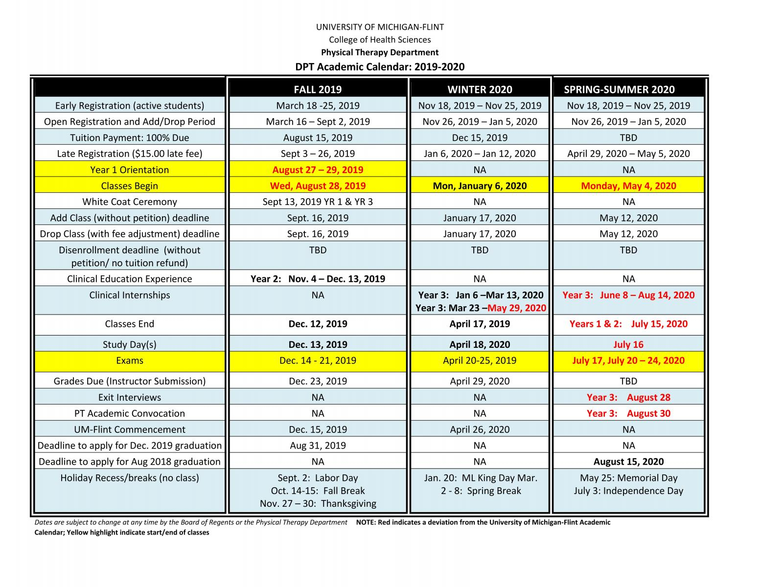 Physical Therapy | University Of Michigan Flint Regarding U Of M Dearborn Academic Calender