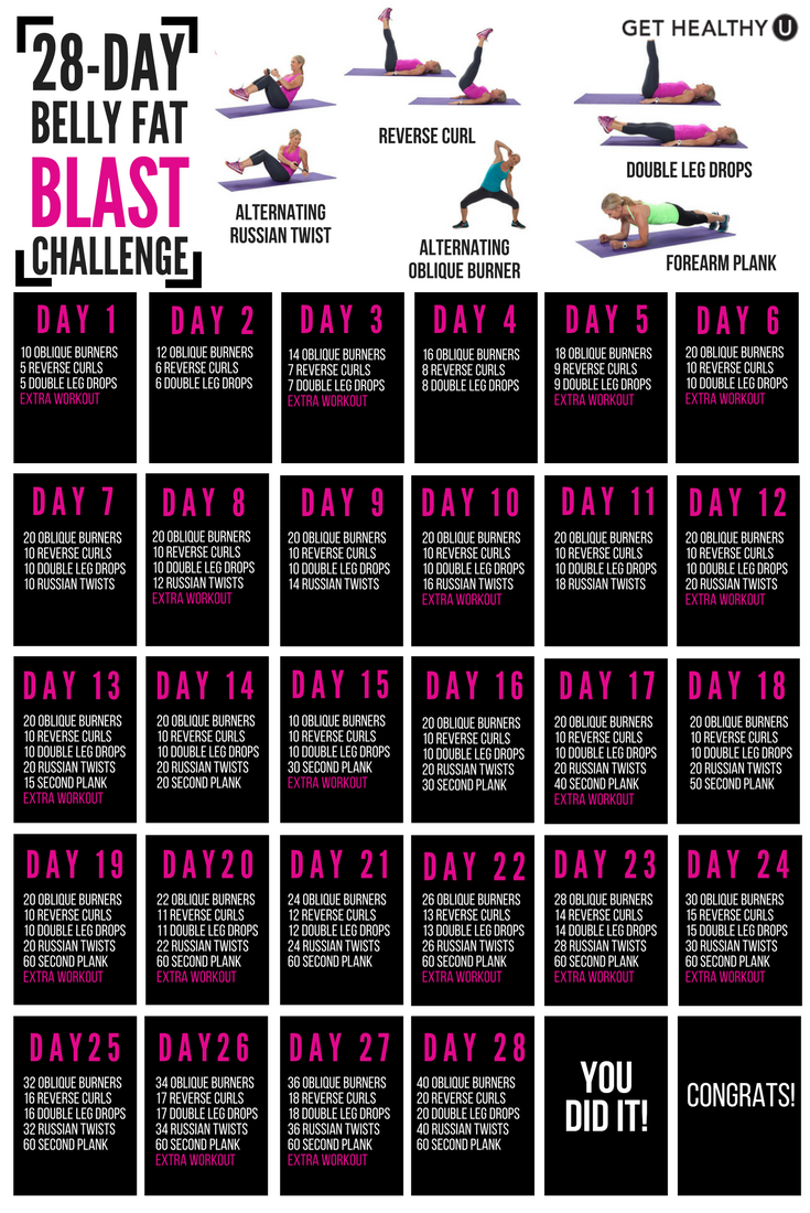 Pin On Workout Challenges & Calendars Regarding 30 Day Tummy Challenge Calendar