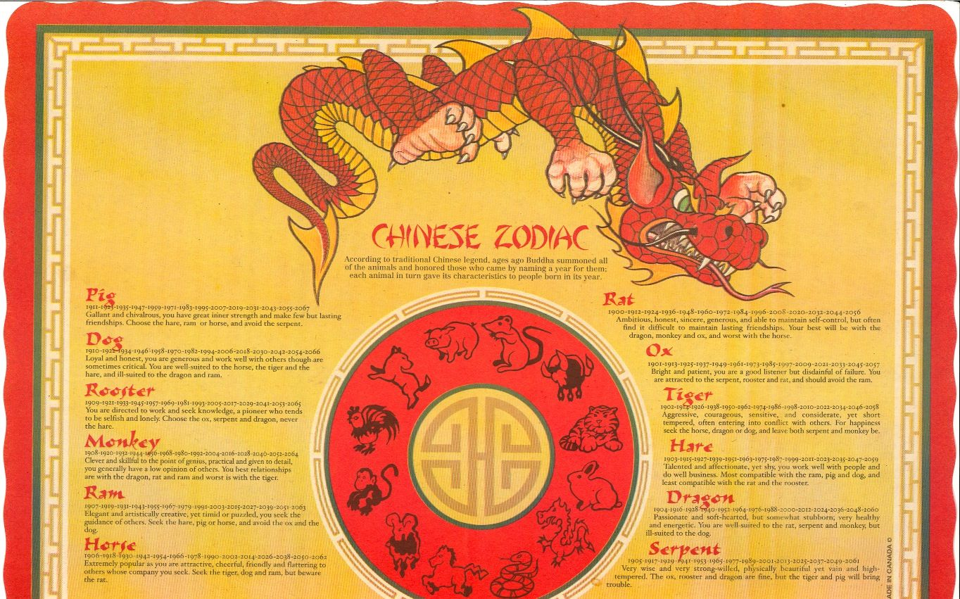 Printable Zodiac Placemats | Printable Placemat, Placemats Within Chinese Calendar Animals Free Printable