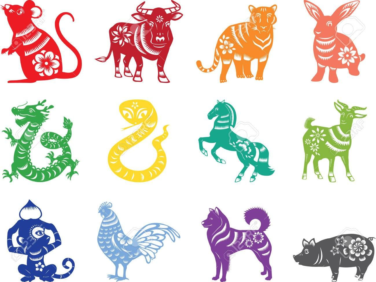 Related Image | Chinese New Year Zodiac, Zodiac, Animal Meanings Within Printable Chinese Calendar Shwing Year Of Different Animals