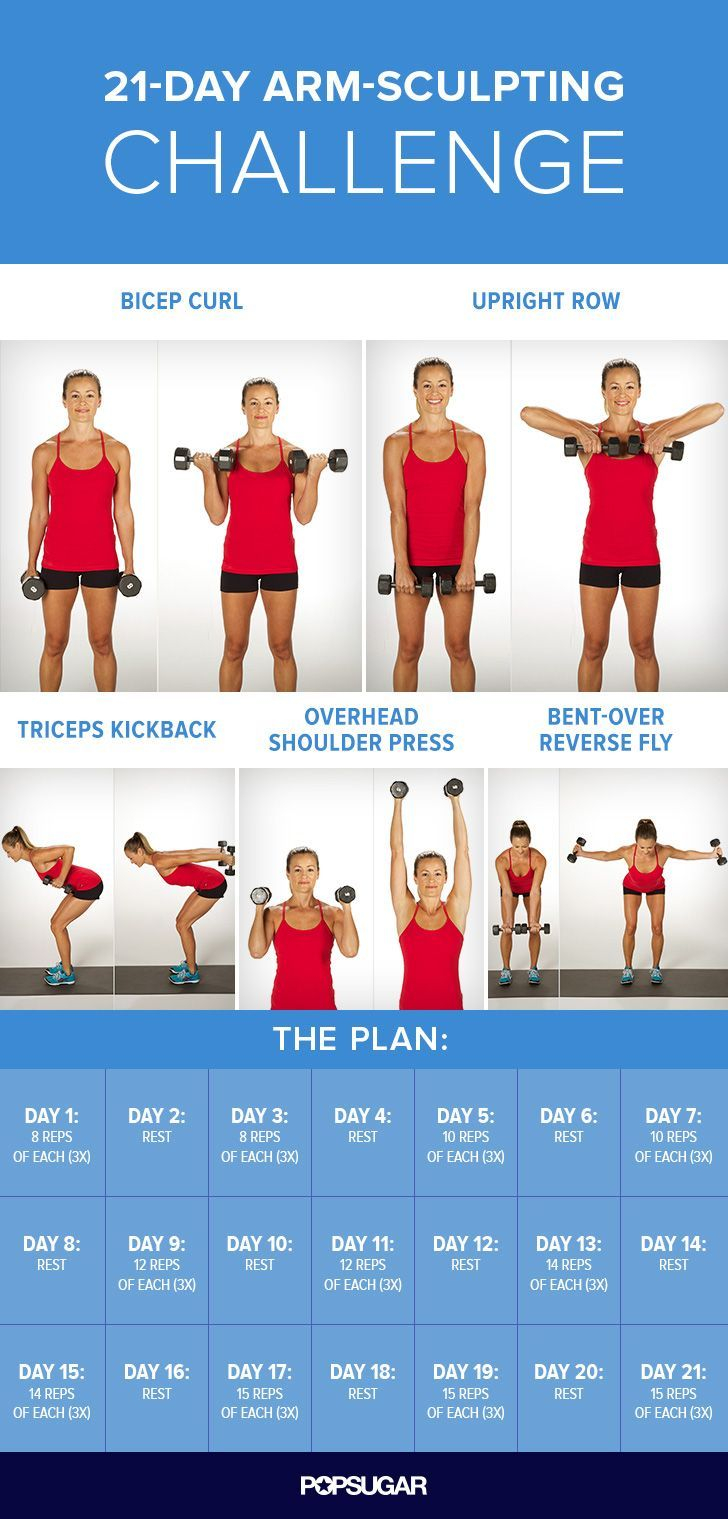 Sculpt And Strengthen Your Arms With This 3 Week Challenge With 30 Day Arm Challenge Pdf