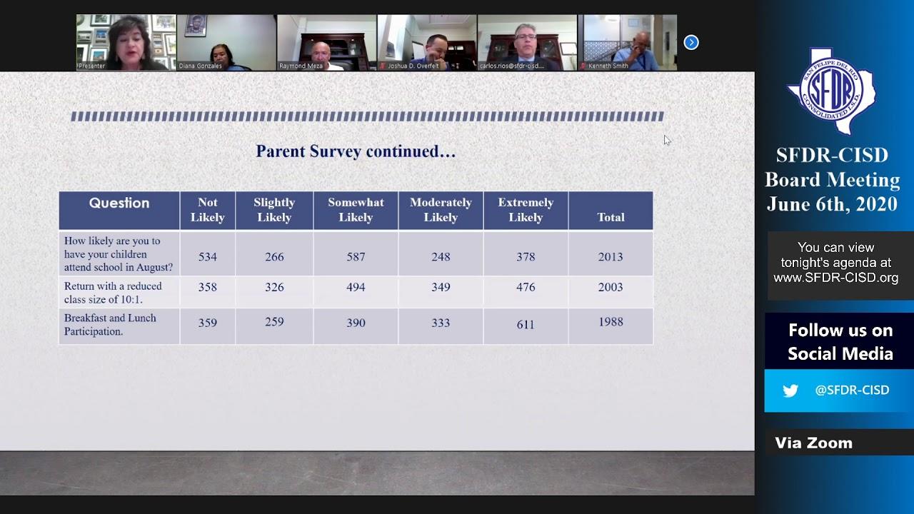 Sfdr Board Meeting June 15, 2020 Regarding San Felipe Del Rio Cisd Schedule