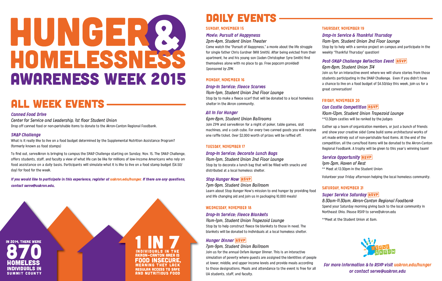 Spotlight: The University Of Akron – Hunger & Homelessness With Regard To University Of Akron Calendar