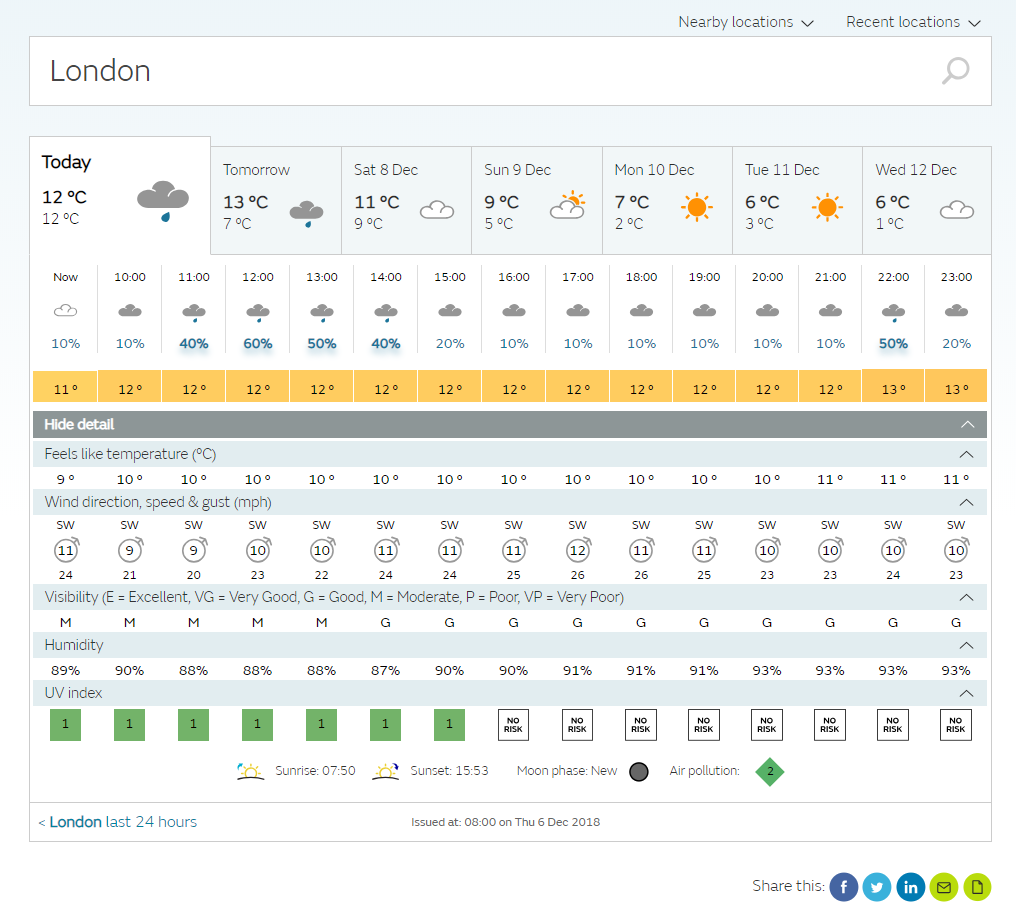 Uk Forecast Guide – Met Office Throughout Sunrise And Sunset Tables For Select Cities