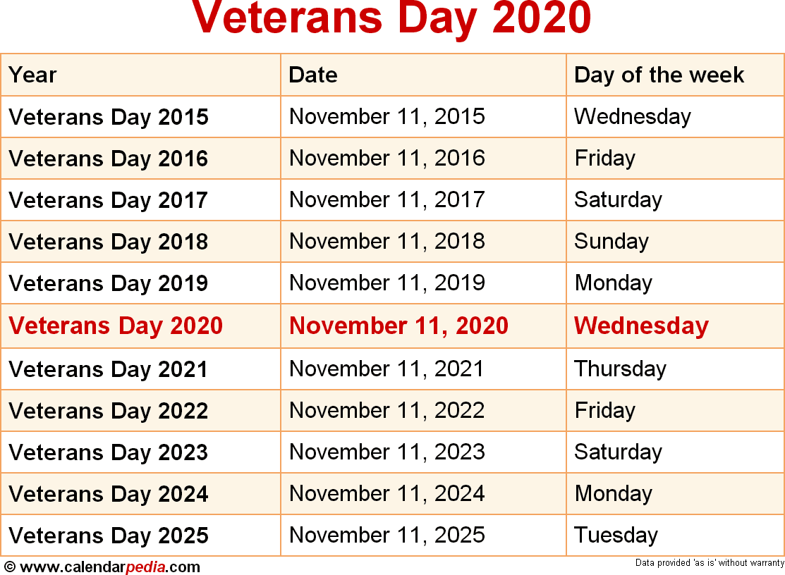 When Is Veterans Day 2020? With Nyc School Calendar For 2015 2020