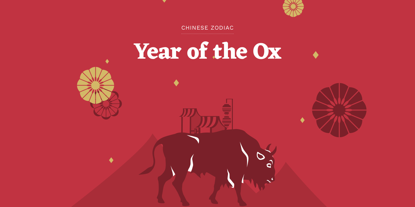 Year Of The Ox: Fortune And Personality – Chinese Zodiac 2020 Pertaining To What Year Is This According To The Chinese