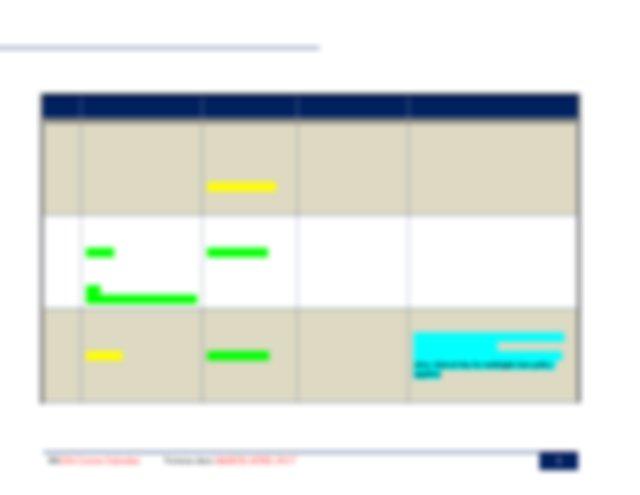 226Weekly Calendar March April 2017.Docx – Chamberlain With Chamberlain College Of Nursing Academic Calendar