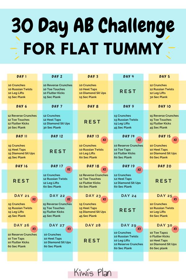 30 Day Ab Challenge For A Flat Tummy - Kiwi'S Plan Pertaining To 30 Day Challenge For A Flat Stomach Calender