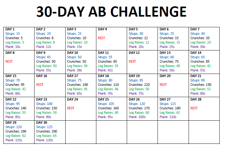 30 Day Ab Challenge | Girlfriendsindxb Within 30 Day Sit Up Challenge Printable Beginnerss