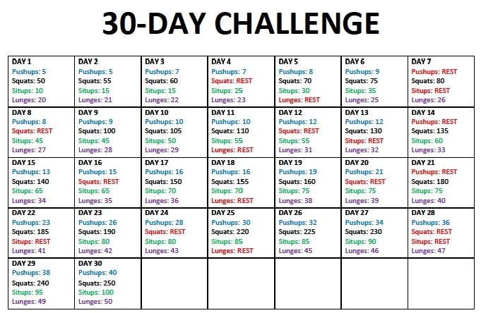 30 Day Body Challenge | Love And Curvy For 30 Days Abs Challenge Calendar