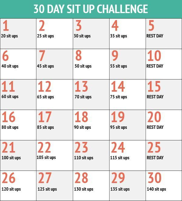 30 Day Push Up Challenge For Beginners | 30 Day Plank throughout 30 Day Sit Up Challenge Printable Beginnerss