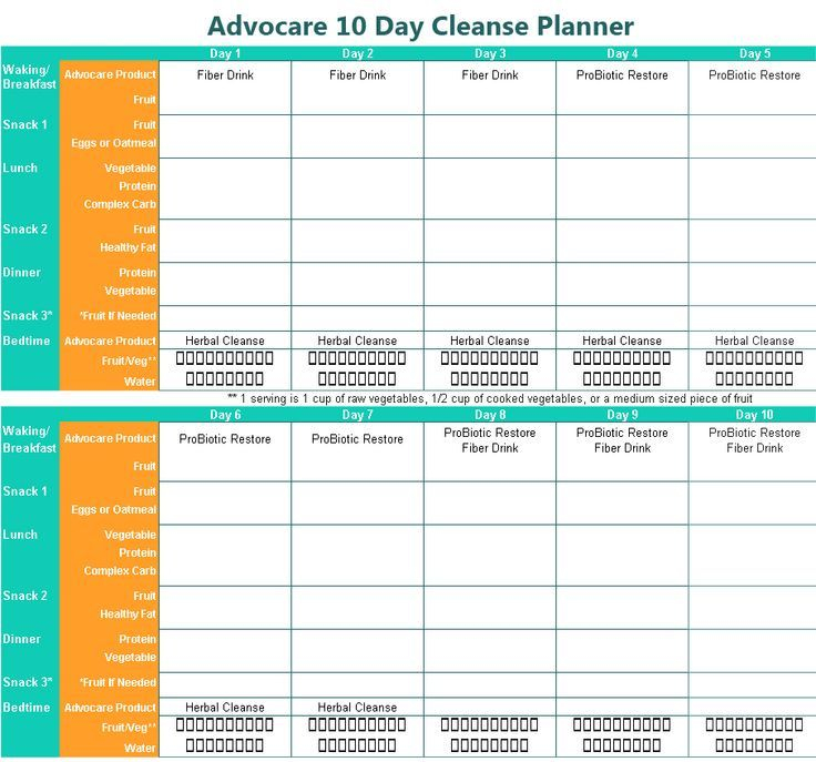 Advocare 10 Day Cleanse Printable Planner | Advocare 10 Inside Advocare 24 Day Challenge Printables