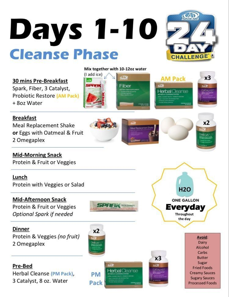 Advocare 24 Day Challenge Days 1 10 Cleanse Intended For Advocare 24 Day Challenge Printables