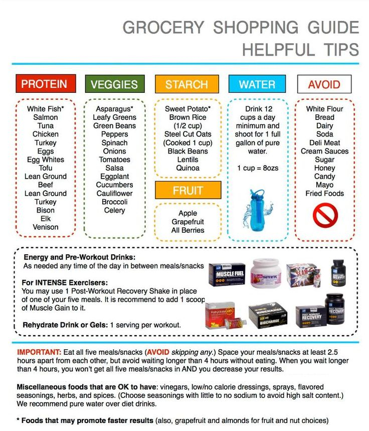 Advocare Herbal Cleanse Key & Grocery Guide, Based On Lean Throughout Advocare 24 Day Challenge Printables