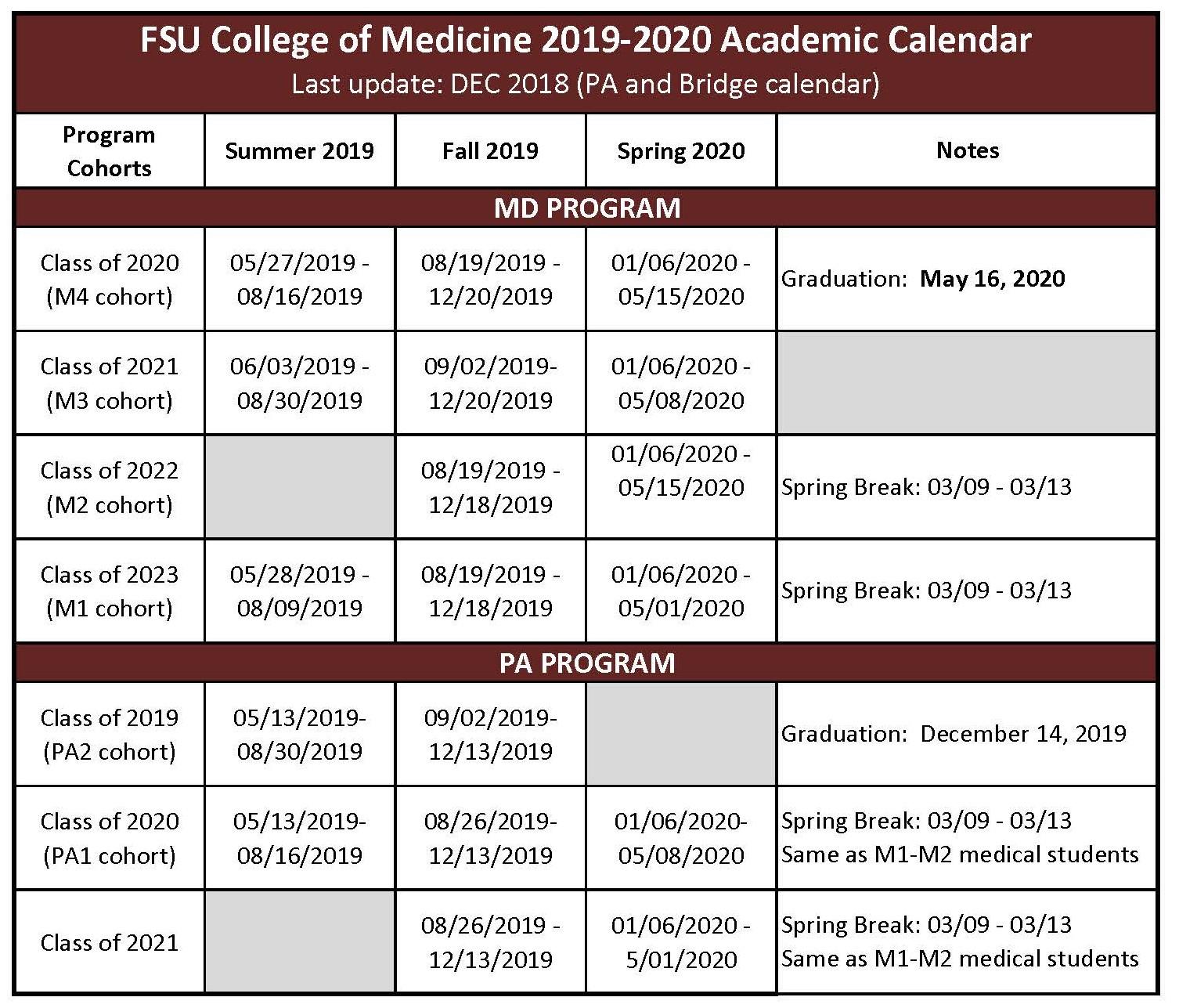 Calendar Uf Fall 2020 Throughout Montana State University 2020 Fall Calendar