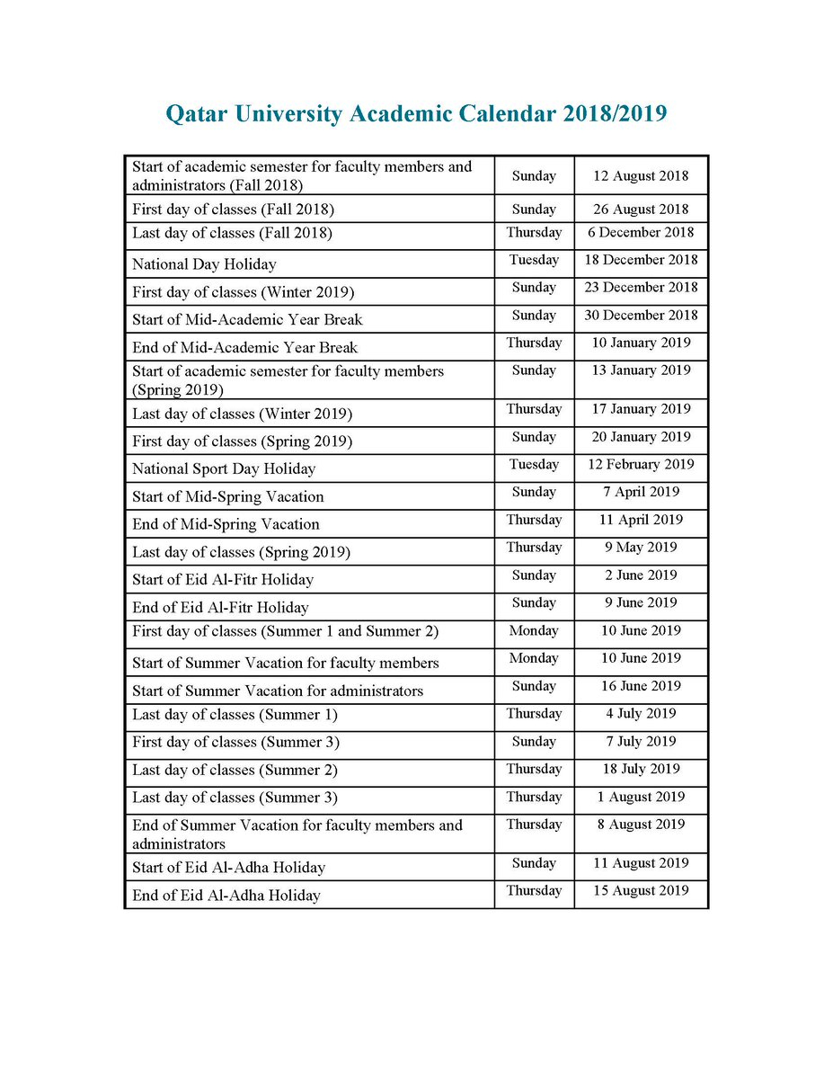 "Central Lab. Unit On Twitter: ""Qatar University Academic Regarding University Of Northern Colorado Academic Calendar 2020 Fall"