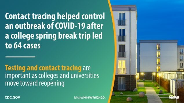 Cienciasmedicasnews: Covid 19 Outbreak Among College Pertaining To Spring Break In Austin Community College