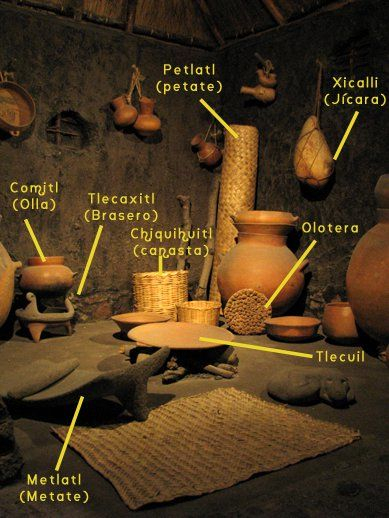 Cocina Nahualt Siglo Xvi - Nahualt Kitchen Xvi Century Within Mexican Calendars With Day Suggested Names