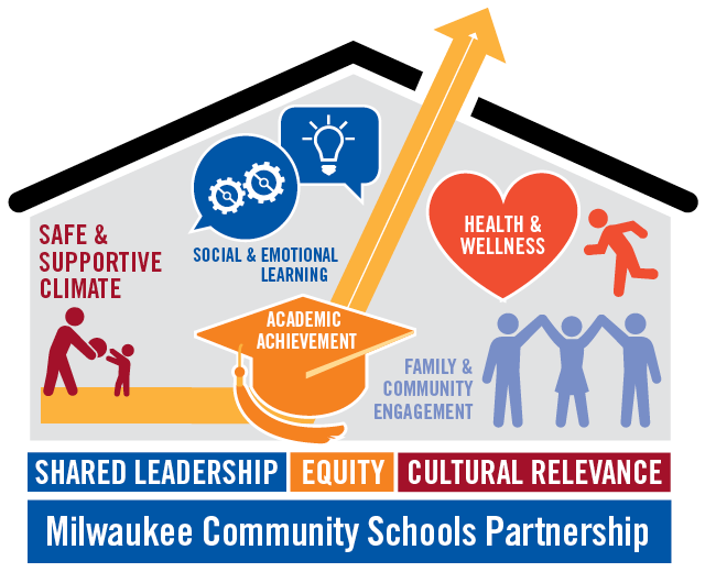 Community Schools Partnership Works To Embrace Milwaukee'S In University Milwaukee Academic Calender
