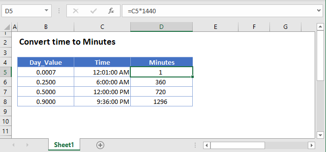 Convert Time To Minutes - Excel & Google Sheets - Automate Intended For Convert Excel In Google Calendar