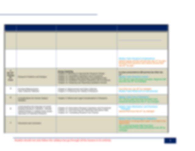 Ebp Calander Jan 2018.Docx – Chamberlain College Of For Chamberlain College Of Nursing Calendar