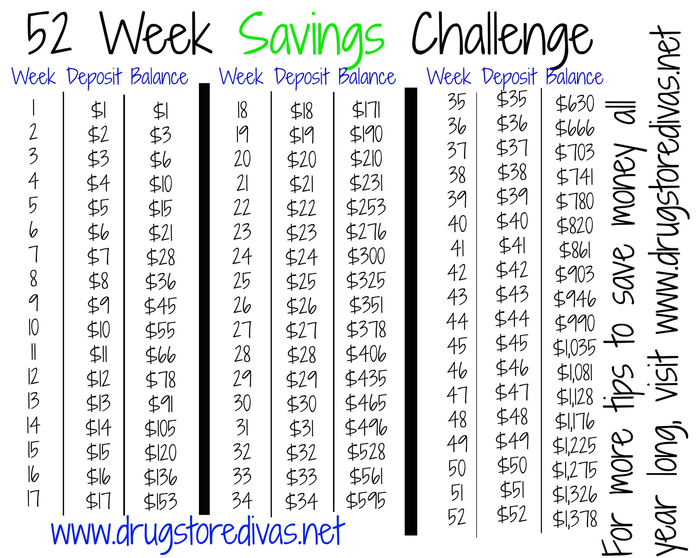 Get Organized For 2016 {Features} - Life Sew Savory Inside Printable Money Saving Challenge Calendar