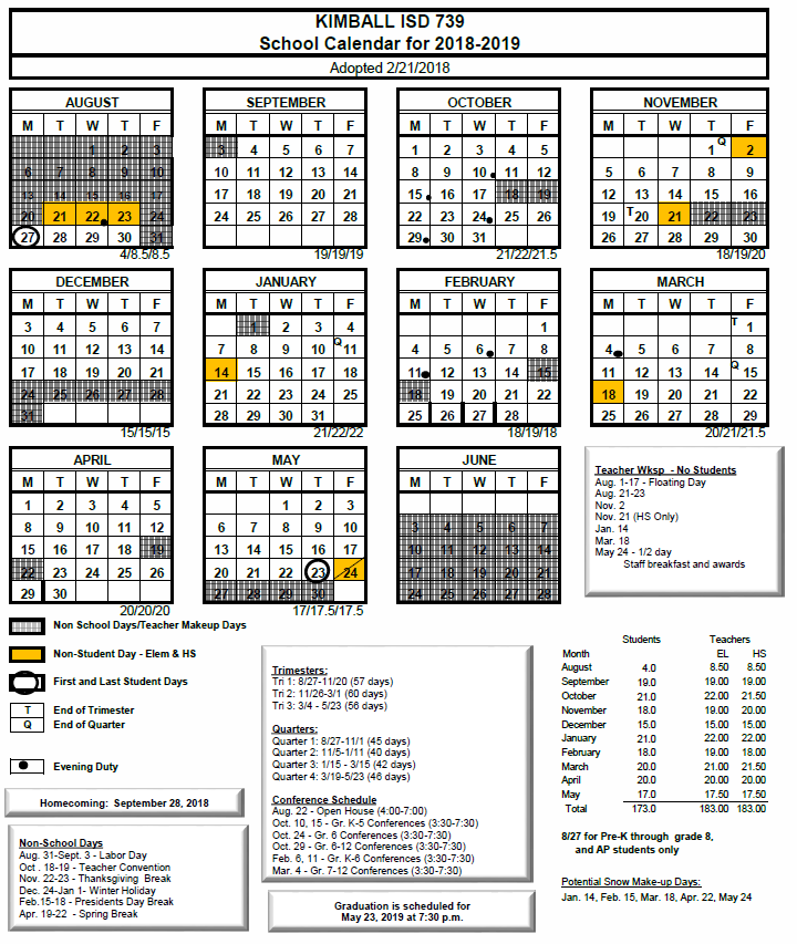 Kimball Public Schools Calendar 2019 And 2020 Pertaining To University Of Minnesota Christmas Break 2021