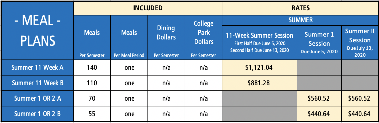 Meal Plan Rates — Apartment And Residence Life Throughout Spring Semester 2021 Tx A&M College Station