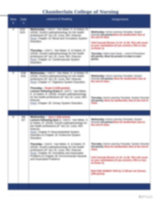 Nr 283 Calendar Wed&Thurs May – June 2018.Docx Regarding Chamberlain College Of Nursing Calendar