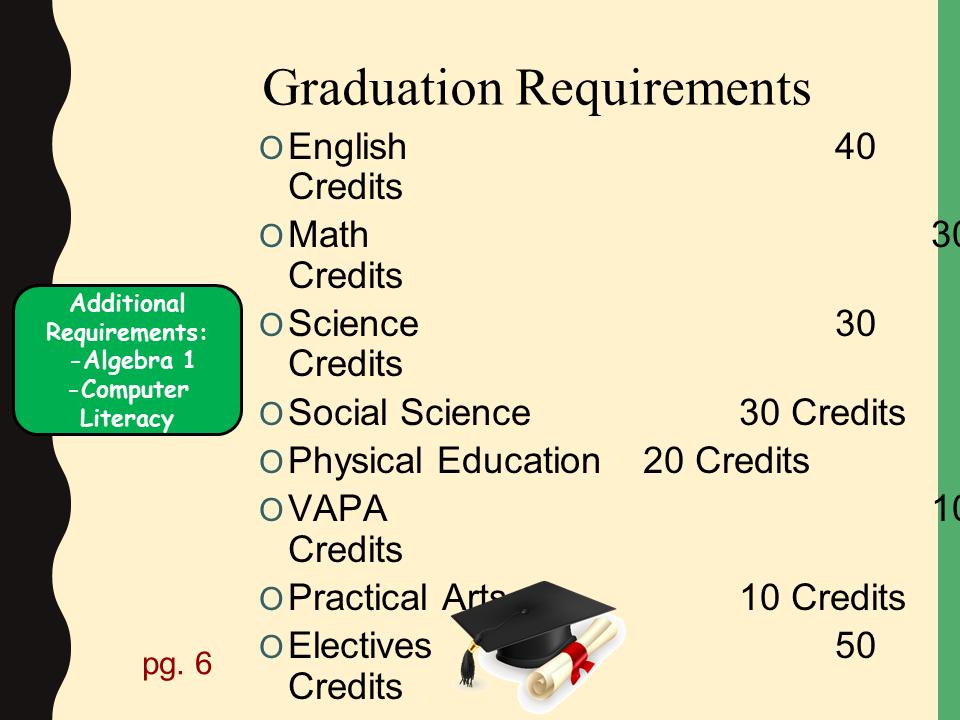 Parent Power – Guidance Info – Pioneer High School Within La Serna High School Calendar 2021