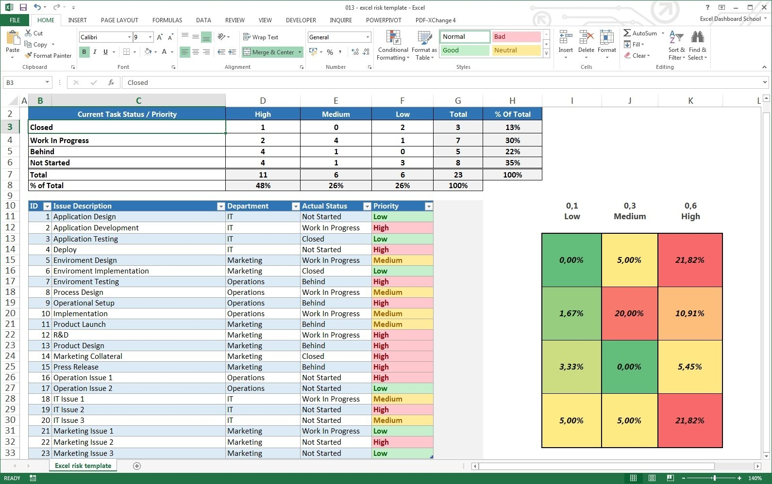 Project Tracking Template Excel Free Download With Convert A Spreadsheet To A Calendar